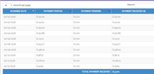 Patient Payments