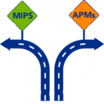 MIPS and AAPM